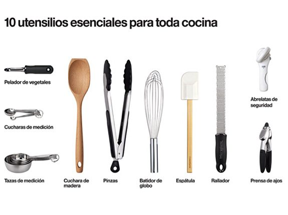 Bonito lista de utensilios de cocina fotos receta de for Fabrica de utensilios de cocina